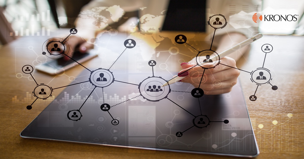 Evaluating Next Generation Workforce Management Technology