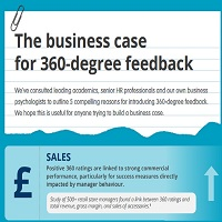 THE BUSINESS CASE FOR 360-DEGREE FEEDBACK
