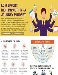 LOW EFFORT, HIGH IMPACT HR – A JOURNEY MINDSET