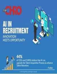 AI IN RECRUITMENT: INNOVATION MEETS OPPORTUNITY