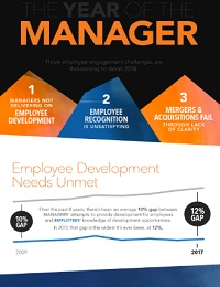 MANAGER EFFECTIVENESS DRIVING EMPLOYEE ENGAGEMENT IN 2018