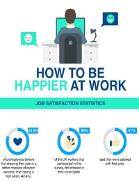 HOW TO BE HAPPY, AND MAKE YOUR EMPLOYEES HAPPIER AT WORK