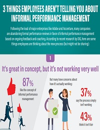 3 THINGS EMPLOYEES AREN'T TELLING YOU ABOUT INFORMAL PERFORMANCE MANAGEMENT