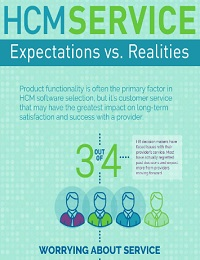 HCM SERVICE: EXPECTATIONS VS. REALITIES