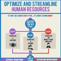 OPTIMIZE AND STREAMLINE HUMAN RESSOURCE
