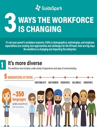 3 WAYS THE WORKFORCE IS CHANGING